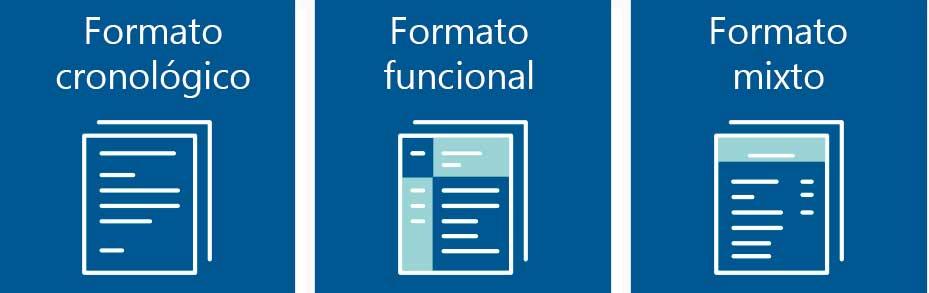 formatos-curriculum