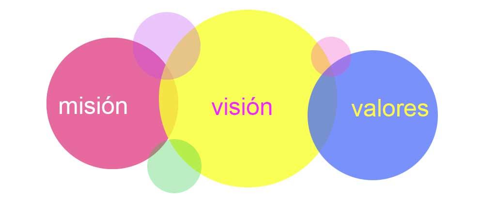 mision-vision-valores